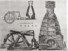 18世紀中頃の木炭高炉(アレクサンドロフ製鉄所の高炉) 「鉄の誕生」より