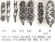クランクシャフトの鋳造工程