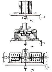 縦型遠心鋳造法